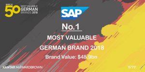 SAP Raih Brand Value Tertinggi dalam Brandz Top 50 Most Valuable German Brand 2018 1