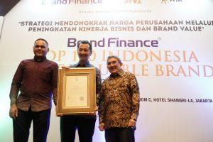 Garda Oto Raih Penghargaan Dalam Indonesia Most Creative Companies 2019 1