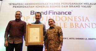 Garda Oto Raih Penghargaan Dalam Indonesia Most Creative Companies 2019 19