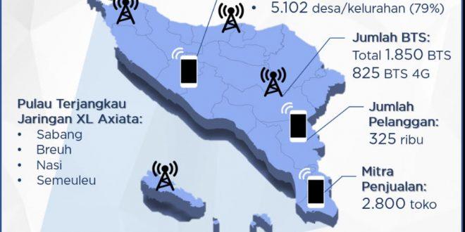 Jaringan XL Axiata Jangkau 5.102 Desa di Provinsi Aceh 7