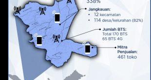 Rambah Pelosok Sumatera, XL Axiata Perluas Jaringan 4G di Provinsi Riau 4